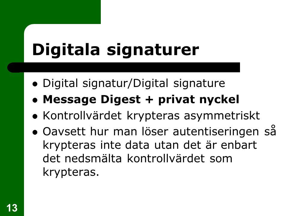 Digitala signaturer Digital signatur/Digital signature