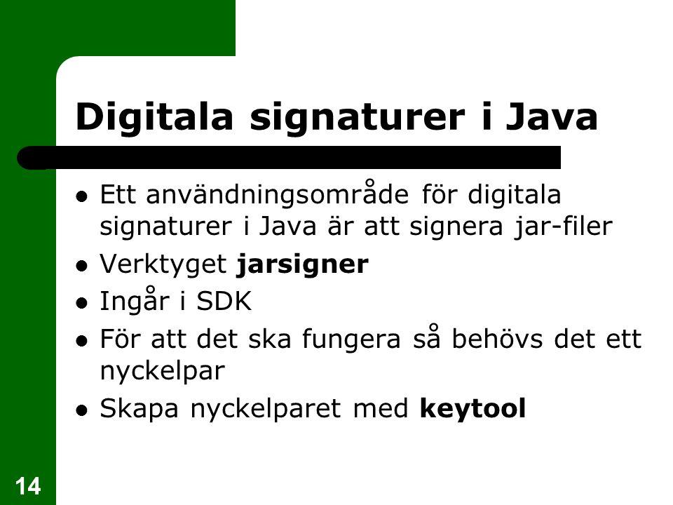 Digitala signaturer i Java