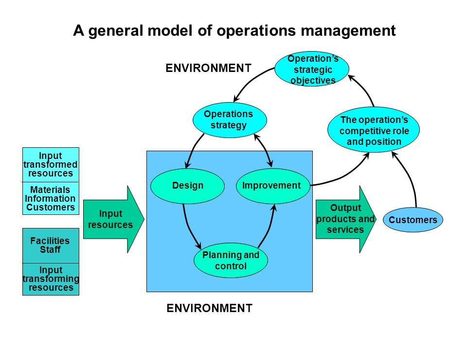 A general model of operations management