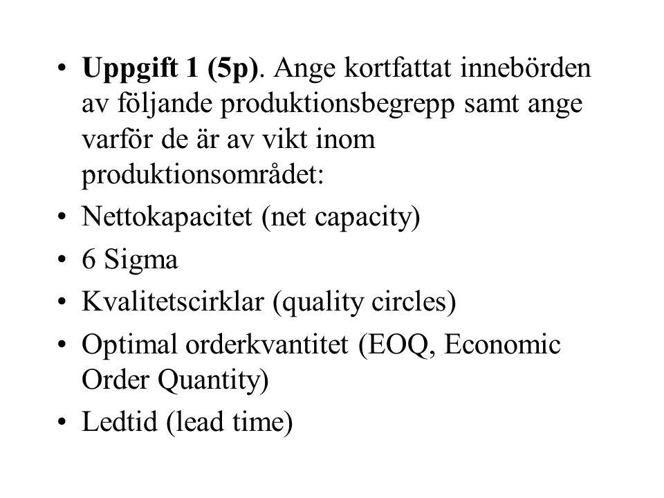 Uppgift 1 (5p). Ange kortfattat innebörden av följande produktionsbegrepp samt ange varför de är av vikt inom produktionsområdet: