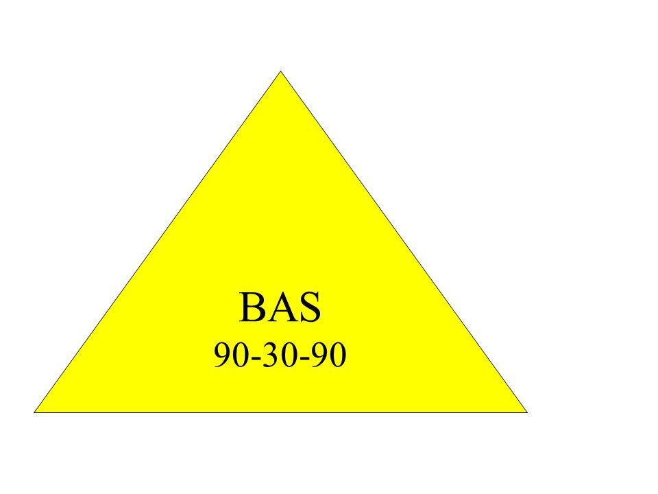 BAS 90-30-90