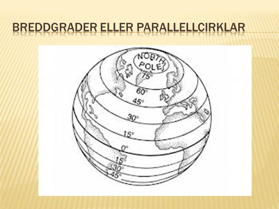 Breddgrader eller parallellcirklar