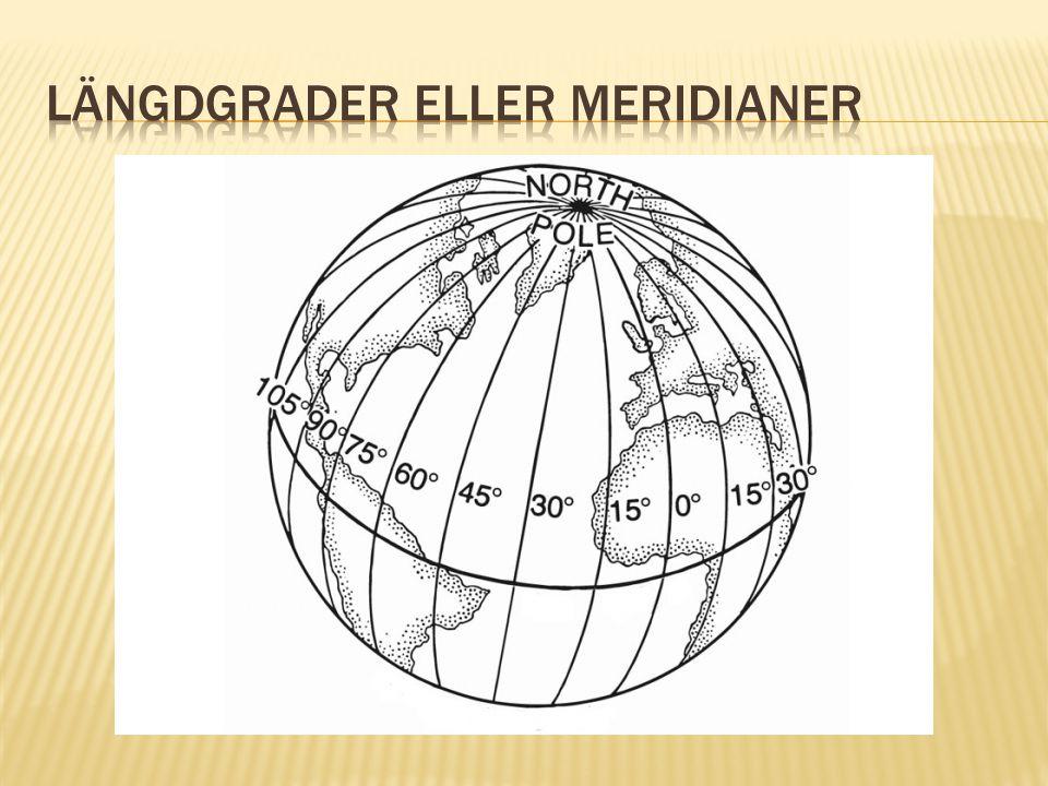 Längdgrader eller meridianer