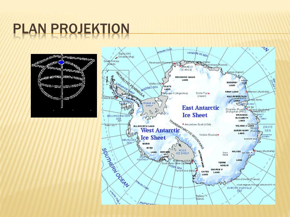 Plan projektion