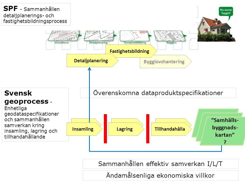 Samhälls-byggnads-kartan