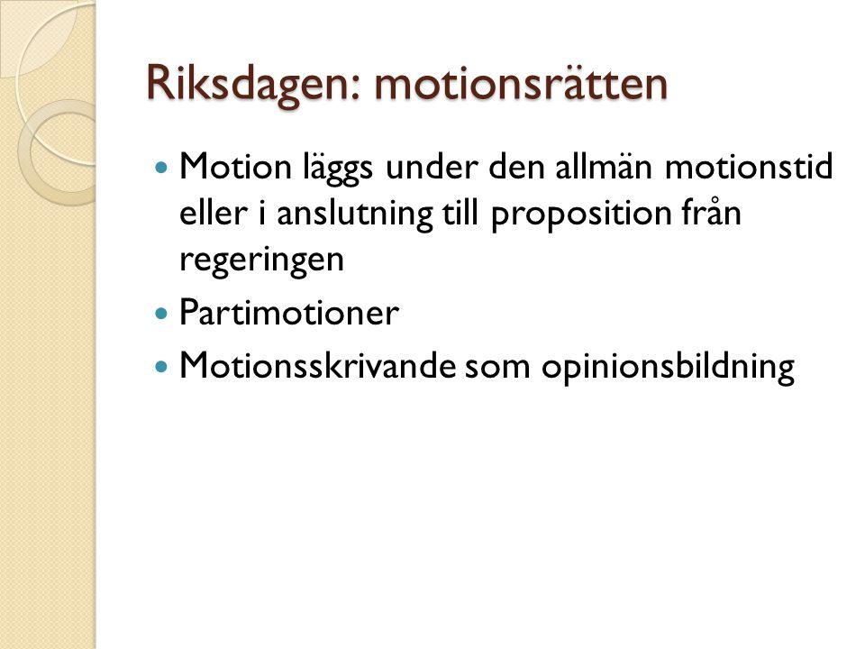 Riksdagen: motionsrätten