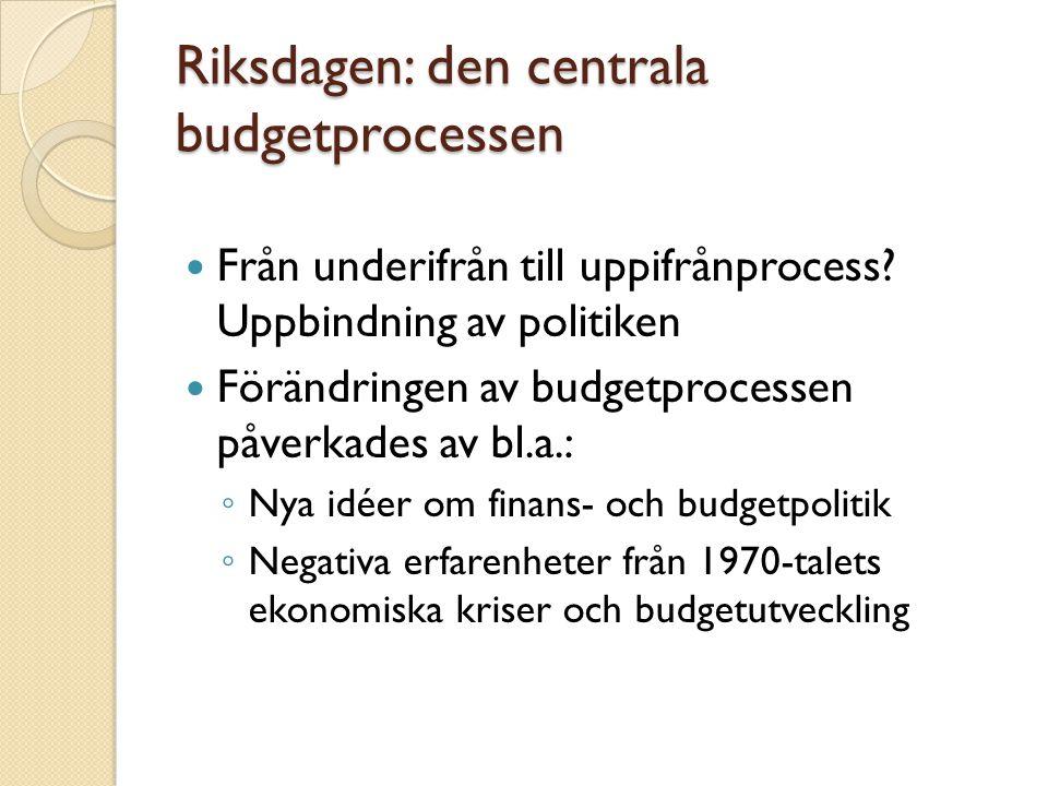 Riksdagen: den centrala budgetprocessen