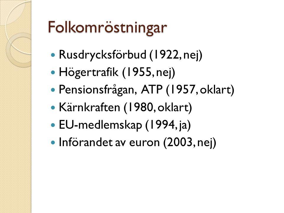 Folkomröstningar Rusdrycksförbud (1922, nej) Högertrafik (1955, nej)