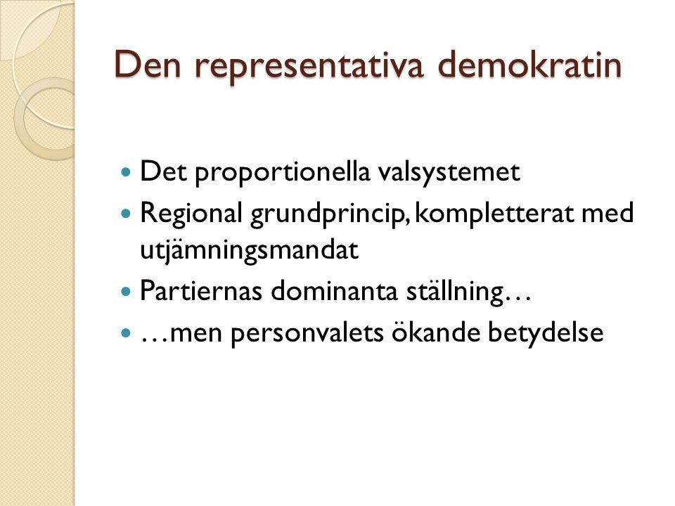 Den representativa demokratin
