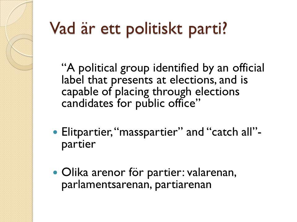 Vad är ett politiskt parti
