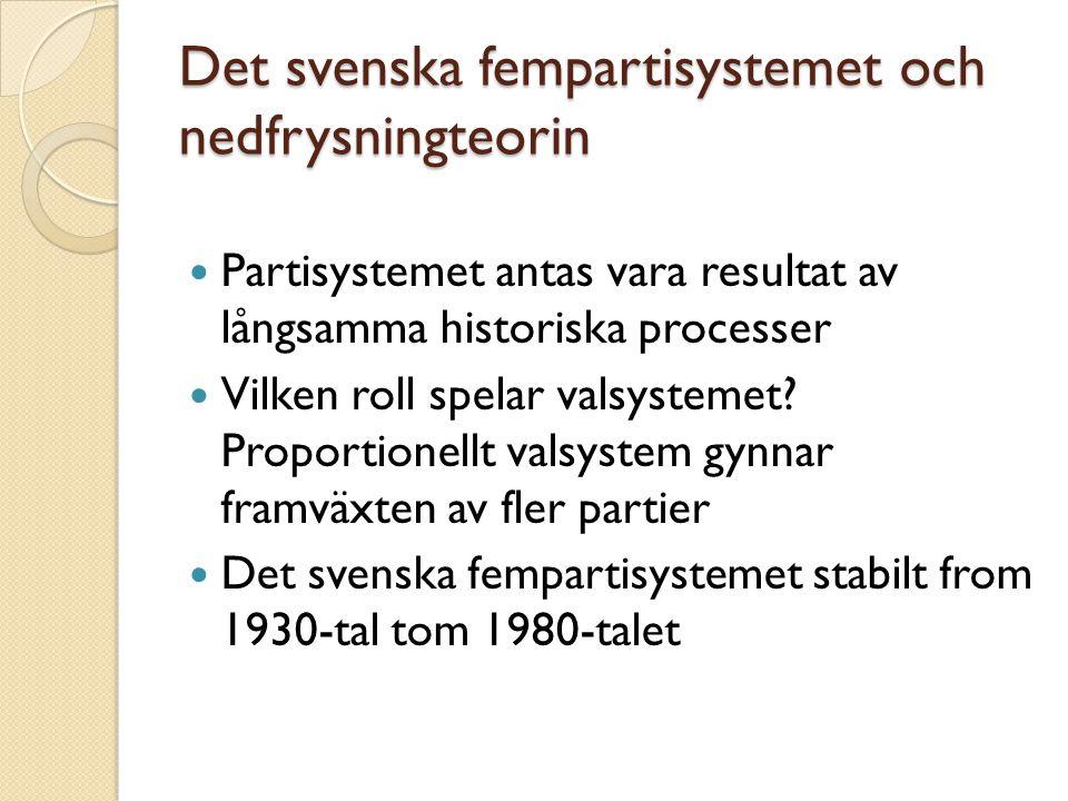 Det svenska fempartisystemet och nedfrysningteorin