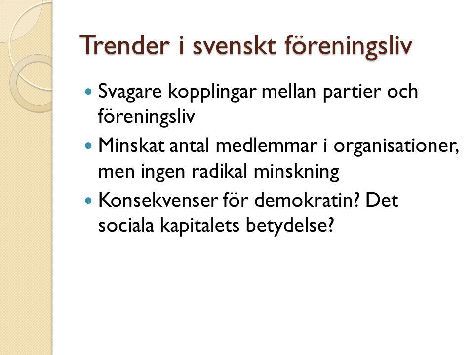 Trender i svenskt föreningsliv
