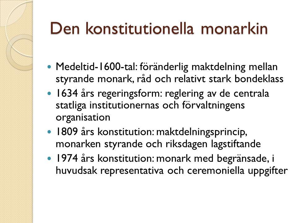 Den konstitutionella monarkin