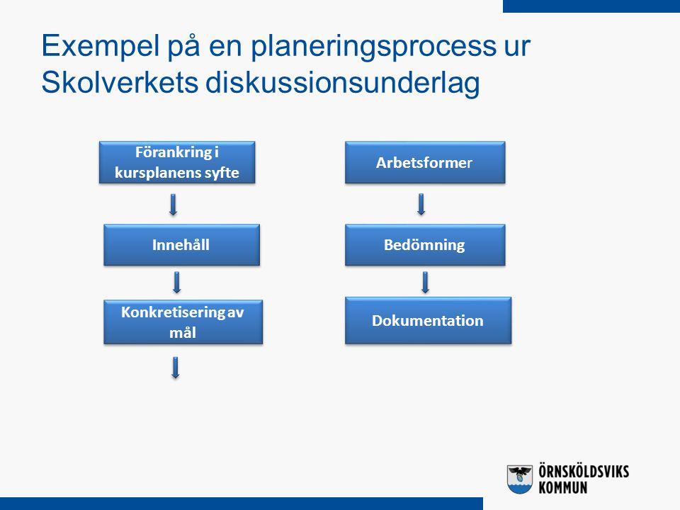 Exempel på en planeringsprocess ur Skolverkets diskussionsunderlag