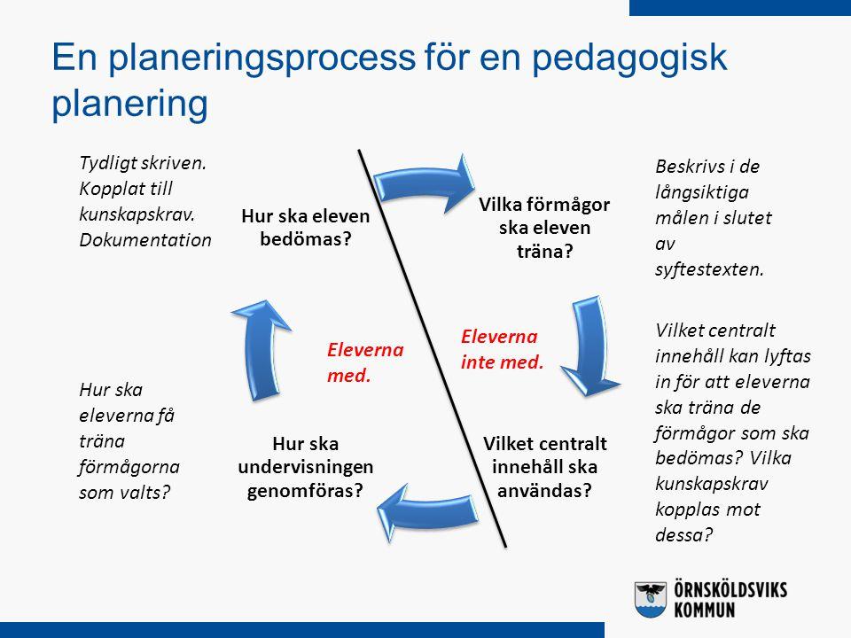En planeringsprocess för en pedagogisk planering