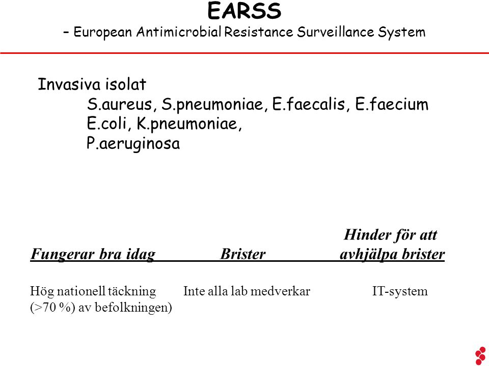 – European Antimicrobial Resistance Surveillance System