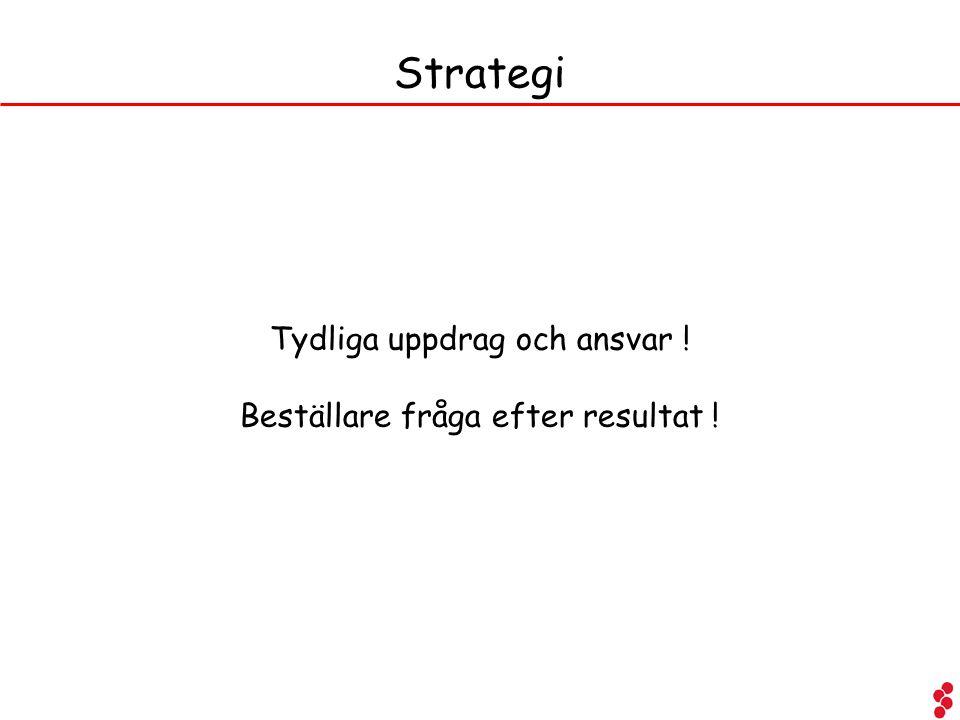Tydliga uppdrag och ansvar ! Beställare fråga efter resultat !