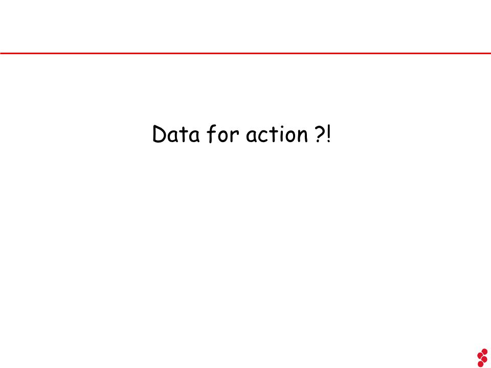 Data for action !