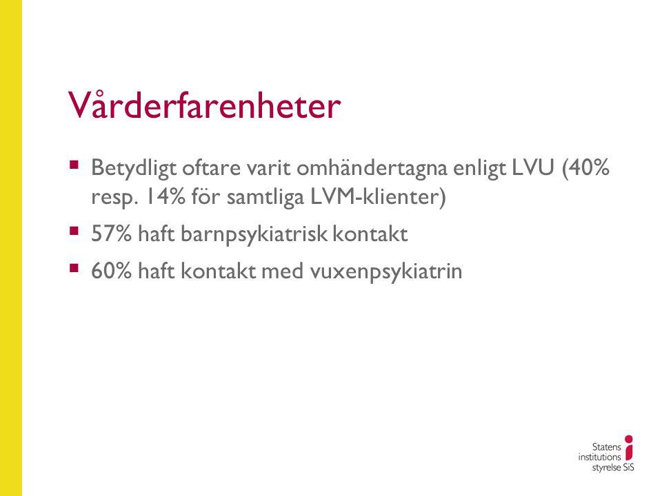 Vårderfarenheter Betydligt oftare varit omhändertagna enligt LVU (40% resp. 14% för samtliga LVM-klienter)