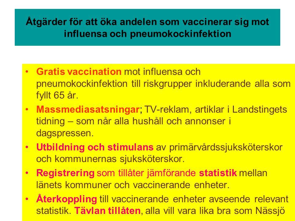 Åtgärder för att öka andelen som vaccinerar sig mot influensa och pneumokockinfektion