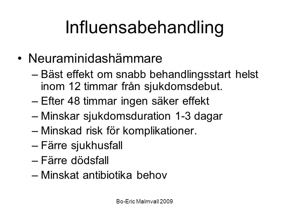Influensabehandling Neuraminidashämmare