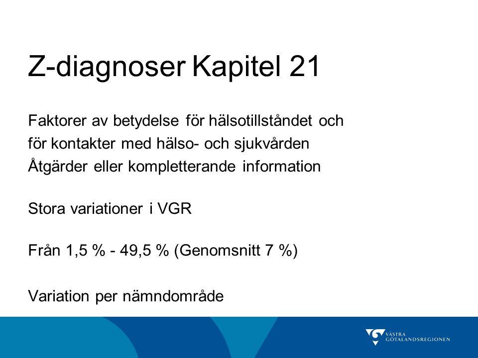 Z-diagnoser Kapitel 21 Faktorer av betydelse för hälsotillståndet och