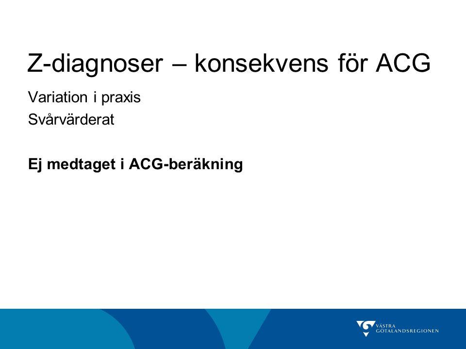 Z-diagnoser – konsekvens för ACG