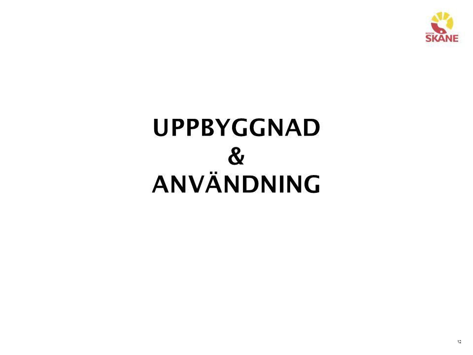 UPPBYGGNAD & ANVÄNDNING