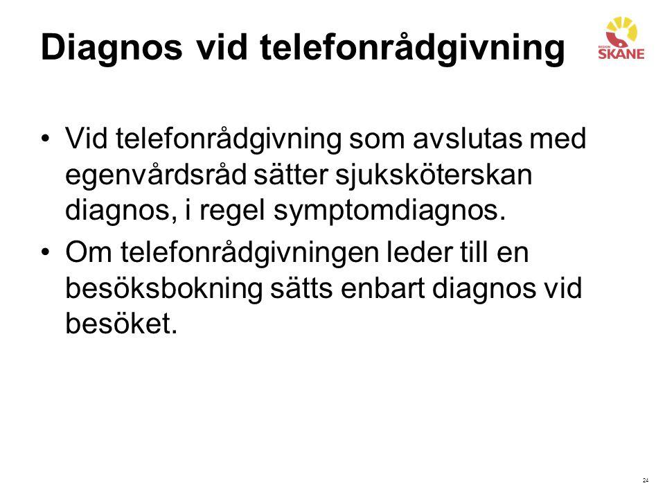 Diagnos vid telefonrådgivning