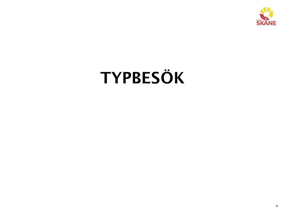 TYPBESÖK