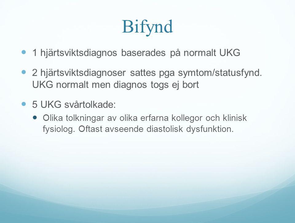 Bifynd 1 hjärtsviktsdiagnos baserades på normalt UKG