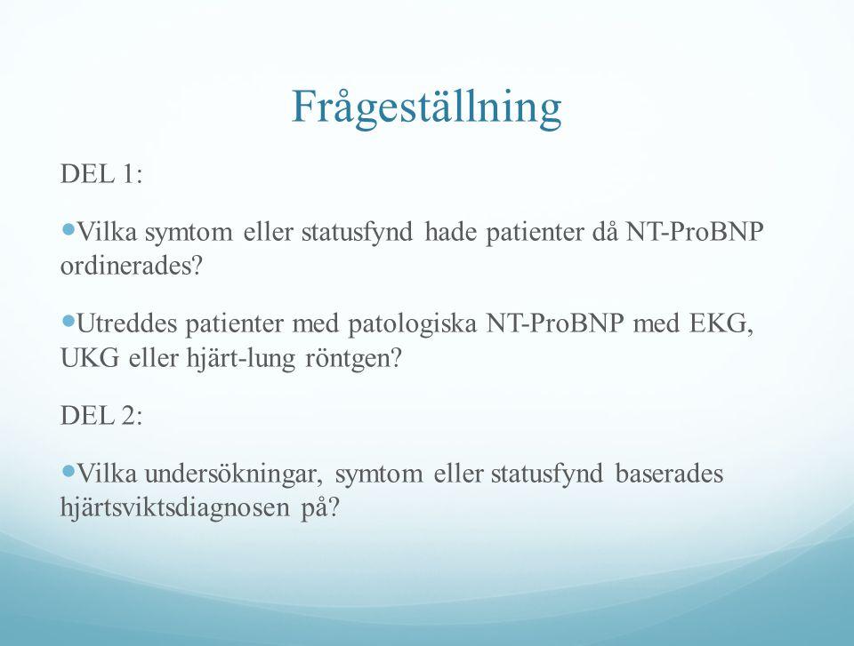 Frågeställning DEL 1: Vilka symtom eller statusfynd hade patienter då NT-ProBNP ordinerades