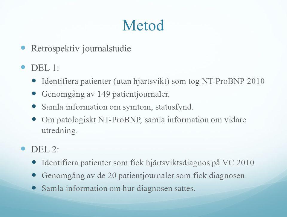 Metod Retrospektiv journalstudie DEL 1: DEL 2: