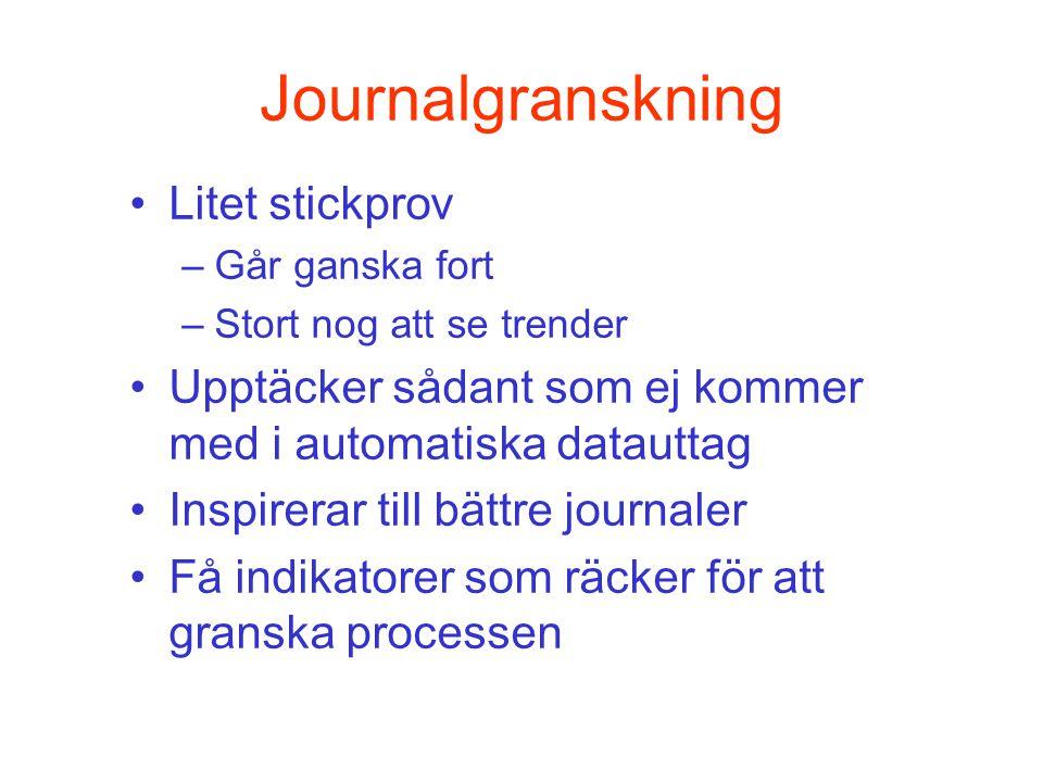 Journalgranskning Litet stickprov