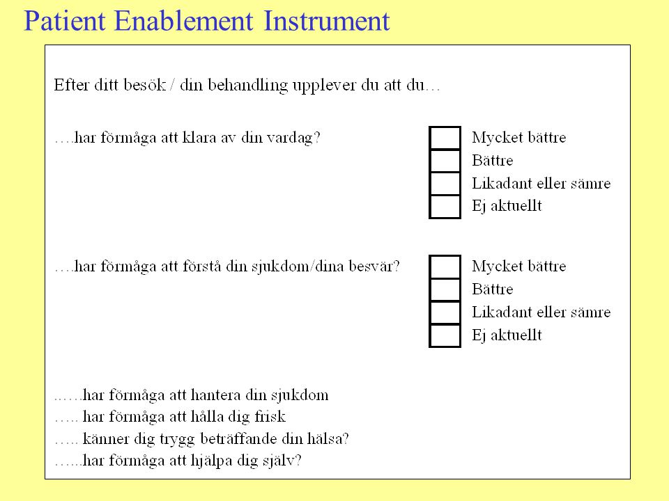 Patient Enablement Instrument