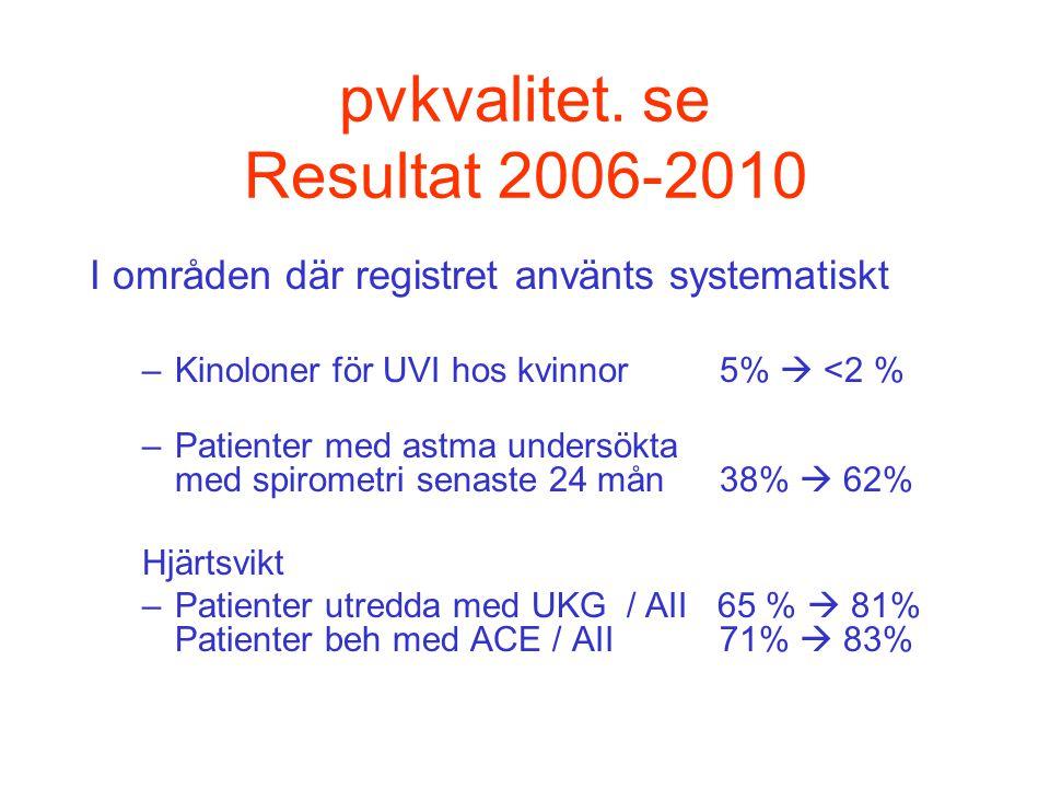 pvkvalitet. se Resultat 2006-2010