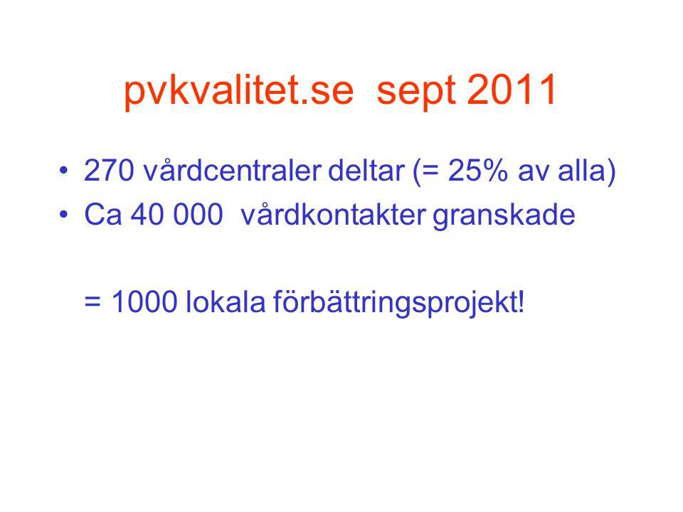 pvkvalitet.se sept 2011 270 vårdcentraler deltar (= 25% av alla)