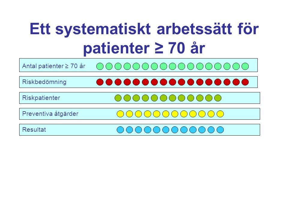 Ett systematiskt arbetssätt för patienter ≥ 70 år