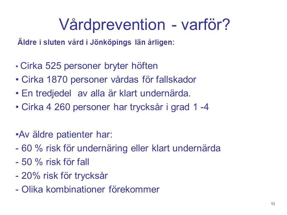 Vårdprevention - varför