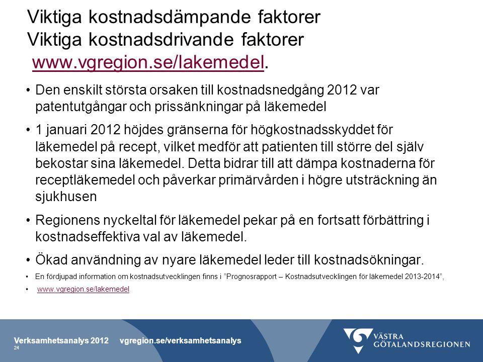 Viktiga kostnadsdämpande faktorer Viktiga kostnadsdrivande faktorer www.vgregion.se/lakemedel.