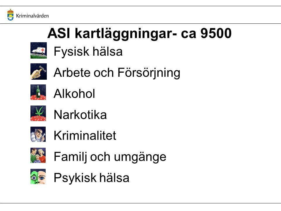ASI kartläggningar- ca 9500