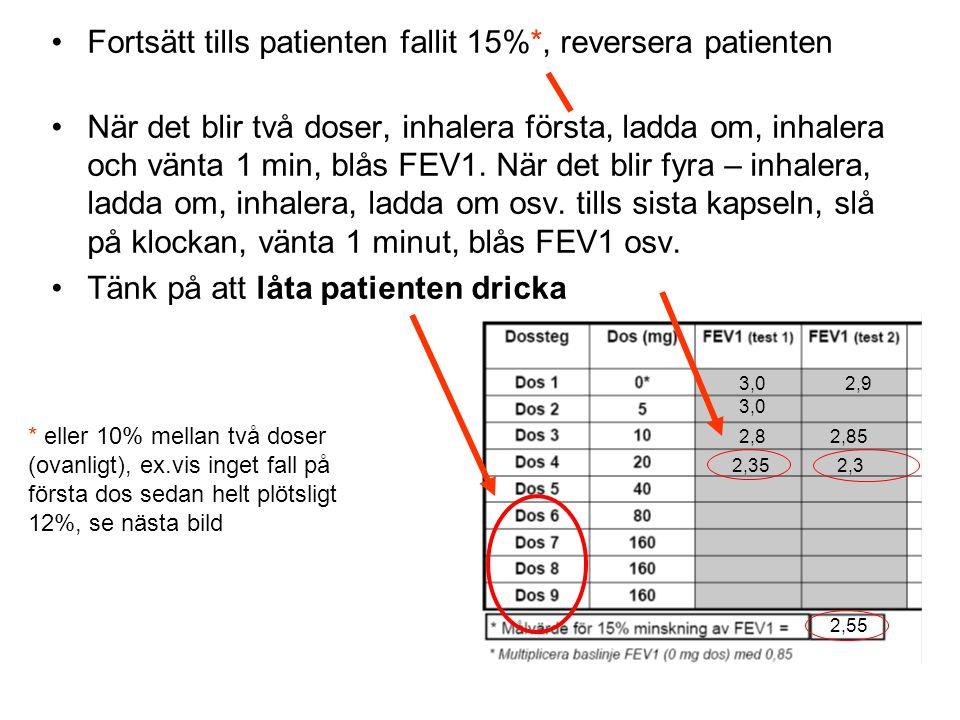 Fortsätt tills patienten fallit 15%*, reversera patienten