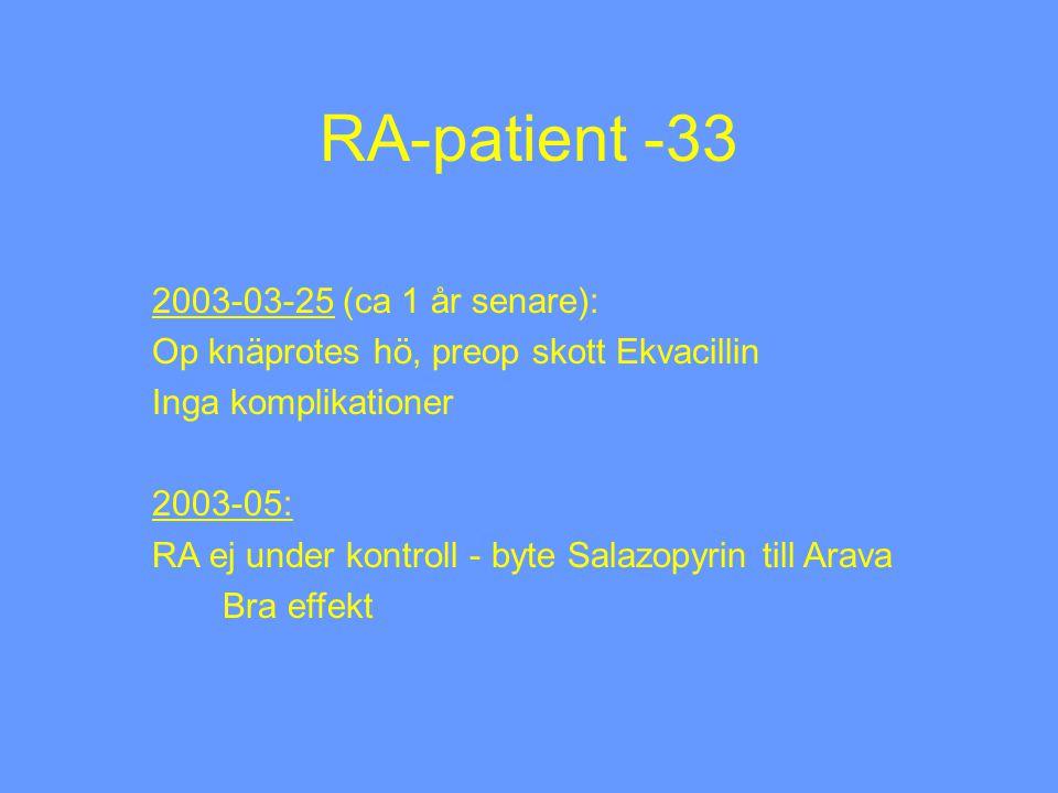 RA-patient -33 2003-03-25 (ca 1 år senare):