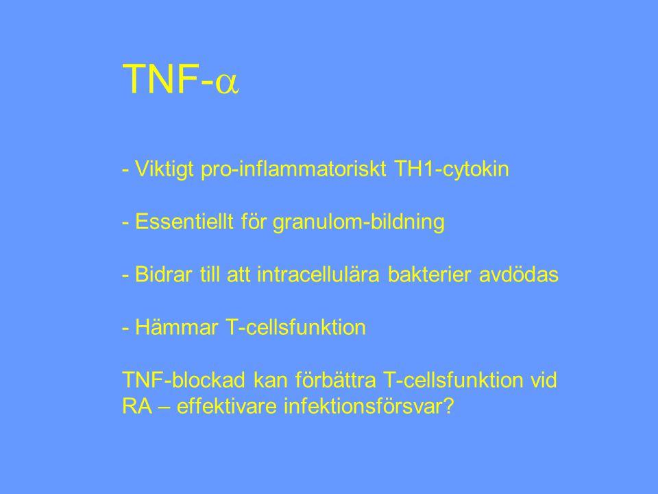 TNF-a - Viktigt pro-inflammatoriskt TH1-cytokin - Essentiellt för granulom-bildning - Bidrar till att intracellulära bakterier avdödas - Hämmar T-cellsfunktion TNF-blockad kan förbättra T-cellsfunktion vid RA – effektivare infektionsförsvar