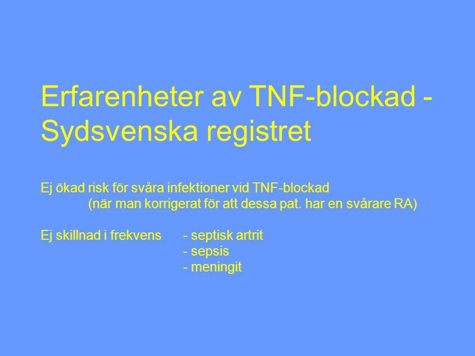 Erfarenheter av TNF-blockad - Sydsvenska registret Ej ökad risk för svåra infektioner vid TNF-blockad (när man korrigerat för att dessa pat.