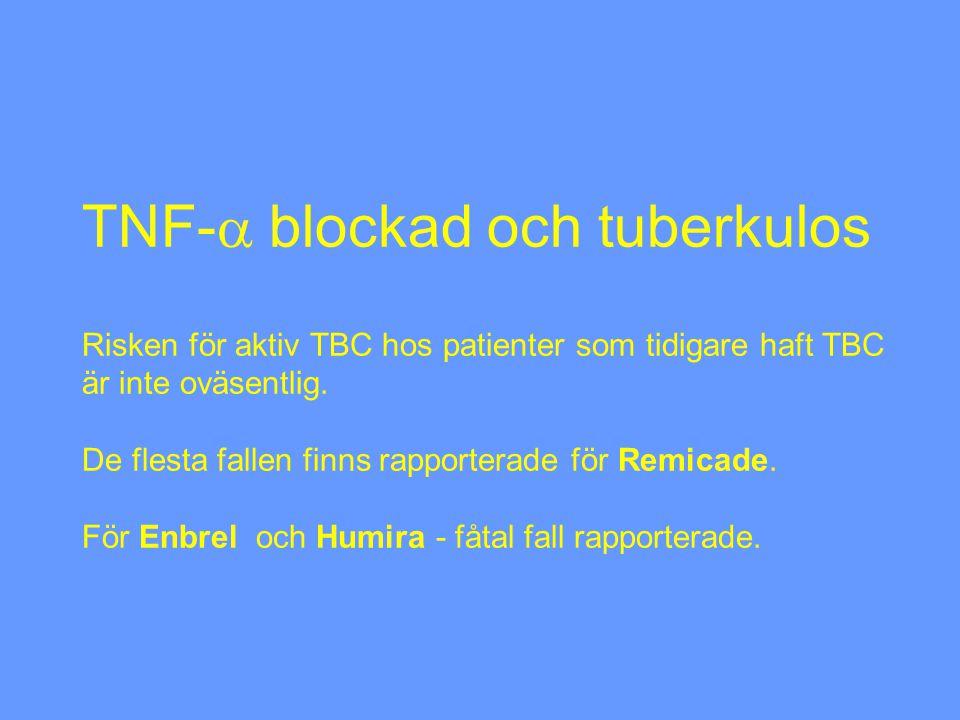 TNF- blockad och tuberkulos Risken för aktiv TBC hos patienter som tidigare haft TBC är inte oväsentlig.