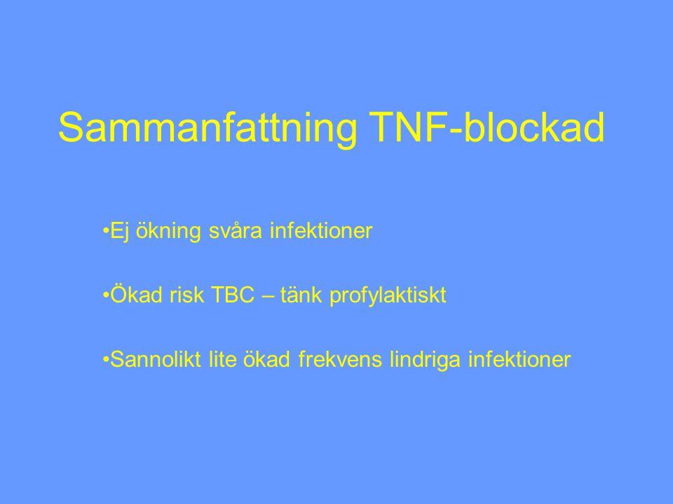 Sammanfattning TNF-blockad