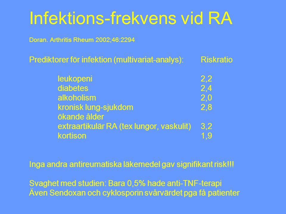 Infektions-frekvens vid RA Doran