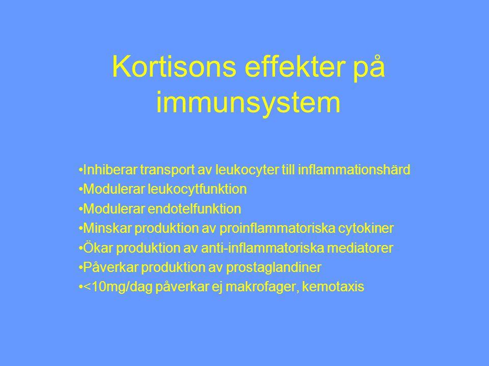 Kortisons effekter på immunsystem