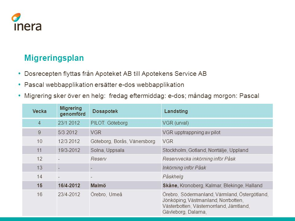 Migreringsplan Dosrecepten flyttas från Apoteket AB till Apotekens Service AB. Pascal webbapplikation ersätter e-dos webbapplikation.